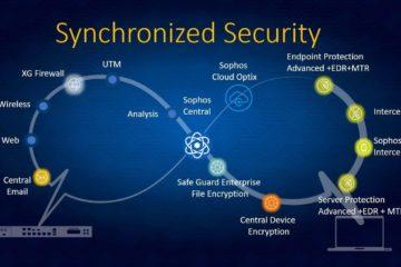 Sophos Senkronize Güvenlik